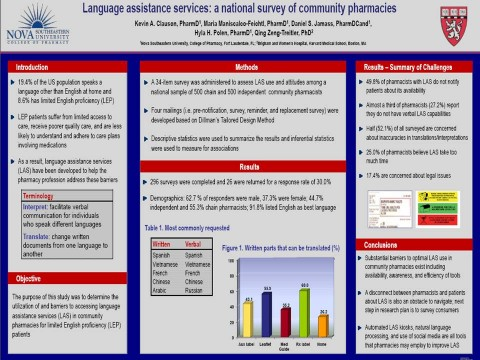 Language assistance services: a national survey of community pharmacies